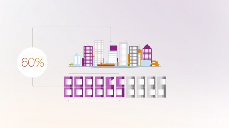 AkzoNobel Q2 Human Cities 60%