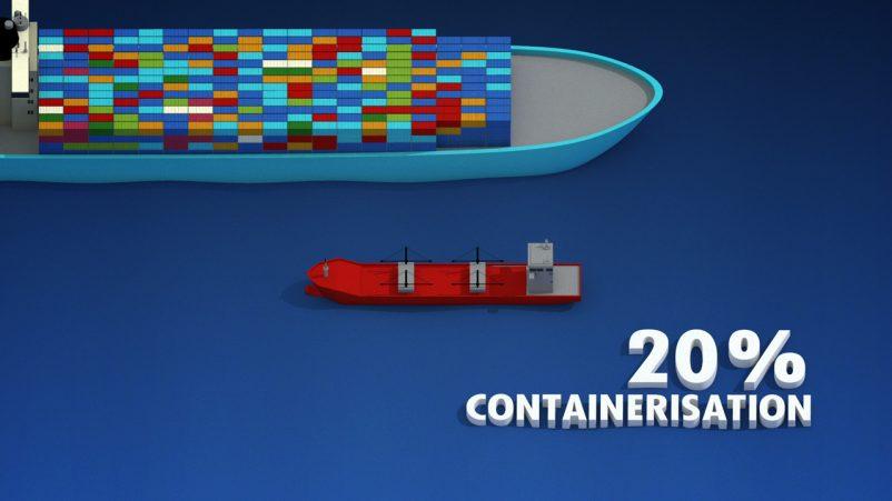 Port of Rotterdam containerisation